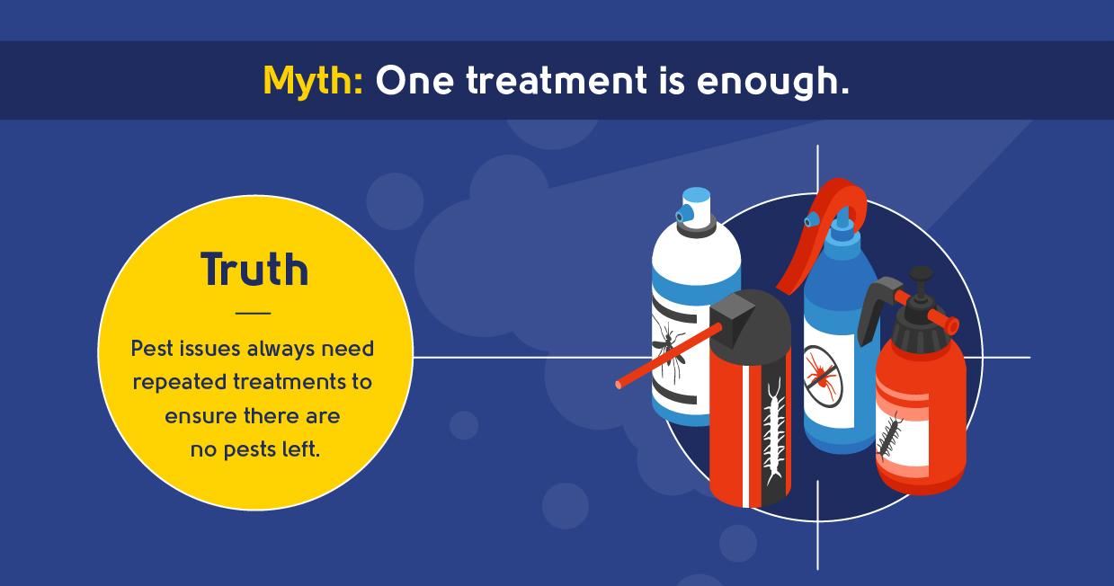myth - one pest control treatment is enough